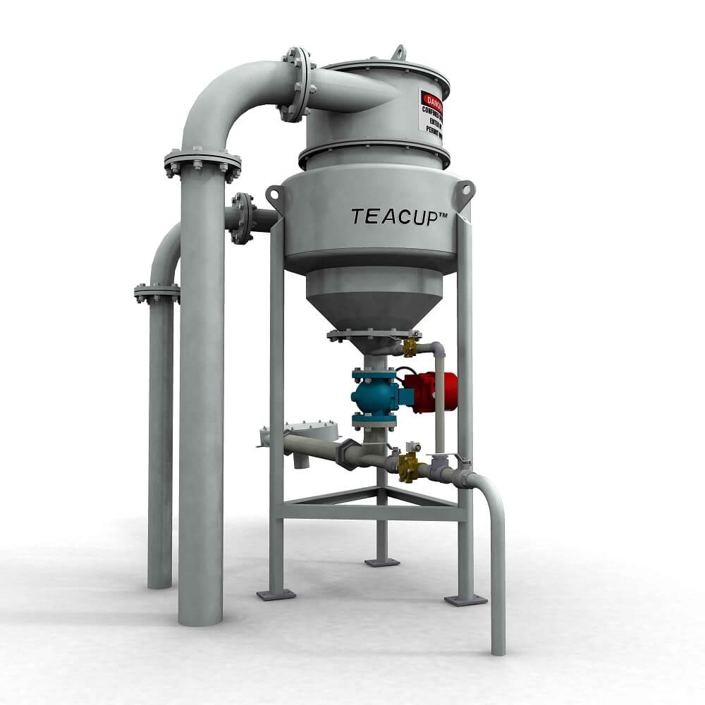 Teacup Separate Classify And Wash Wastewater Grit